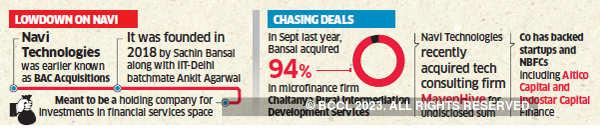 Sachin Bansal buys DHFL Gen Insurance