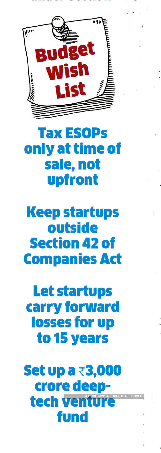 Startups: Waiting for regulatory relief
