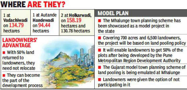 Pune: Seal on draft development plan for four town planning schemes