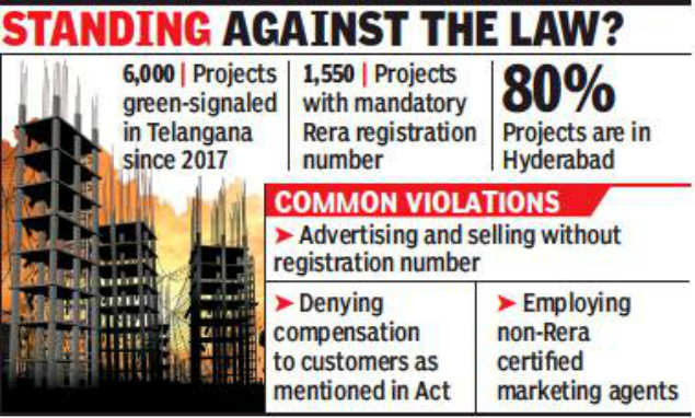 Telangana RERA yet to appoint its permanent chairman