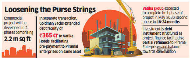 Goldman Sachs invests Rs 610 crore in Vatika Group