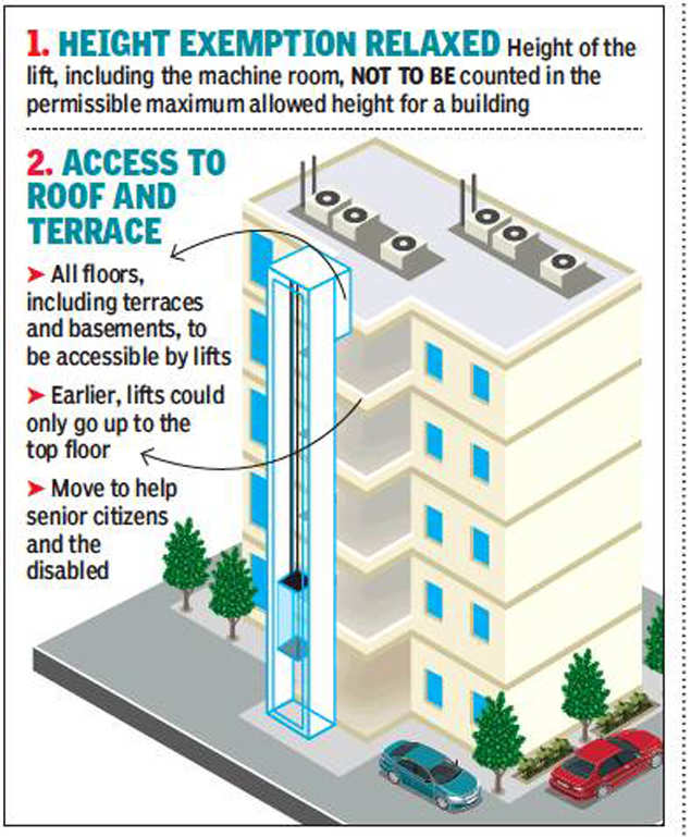 Delhi: Building bylaws amended to allow accesibility of all floors by lifts