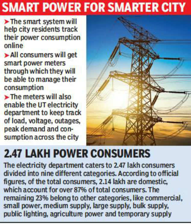 Move fast on Chandigarh's smart grid project: House panel to ministry