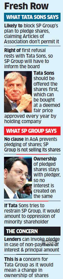 Tatas object to Shapoorji Pallonji Group plan to pledge stake