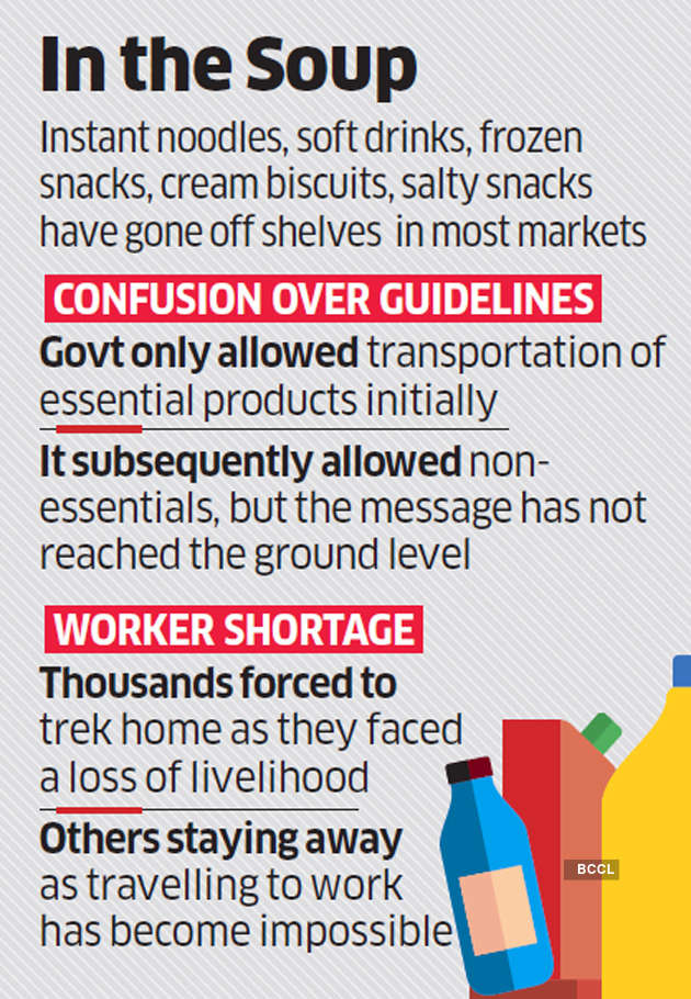 Impulse food supply runs dry on lack of clarity over government rules