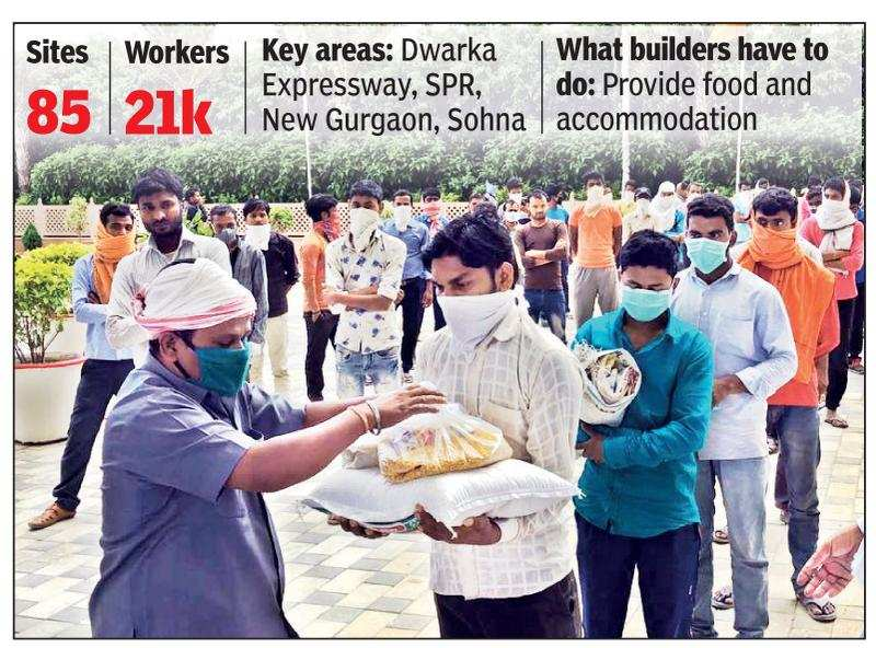 Gurugram: Realtors told to give food, shelter to 21,000 workers