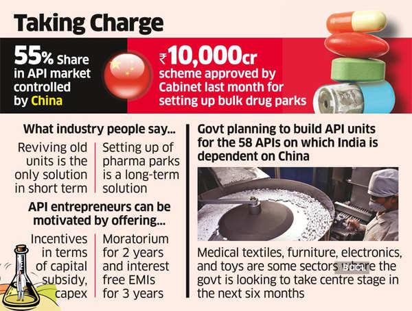 As China stumbles, India plans big exports push in bulk drugs