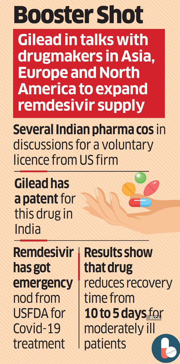 Gilead looks to make Remdesivir available globally