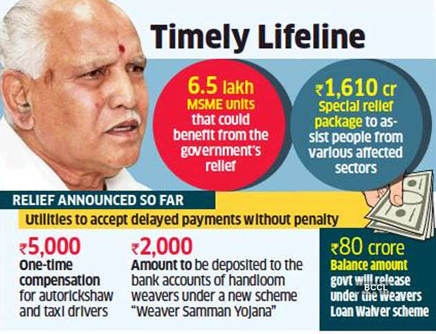 Firms spared fixed electricity charges for two months, no penalty for others on late payment: BS Yediyurappa