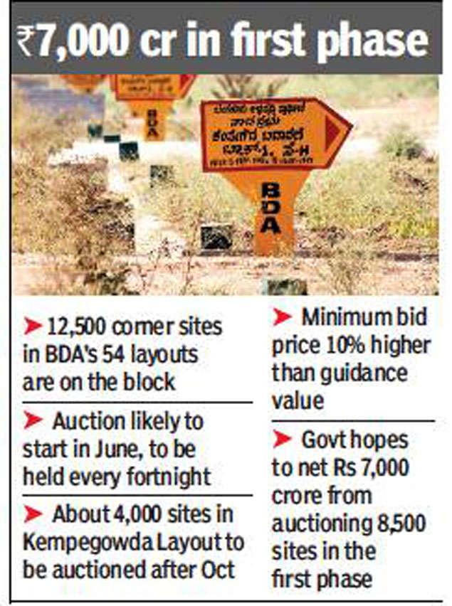 Bengaluru development body to start auctioning 12,500 sites from June