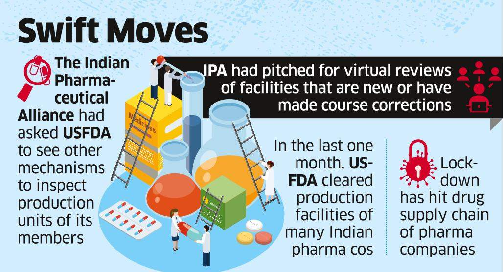 USFDA Looks for Ways to Speed up Plant Inspections