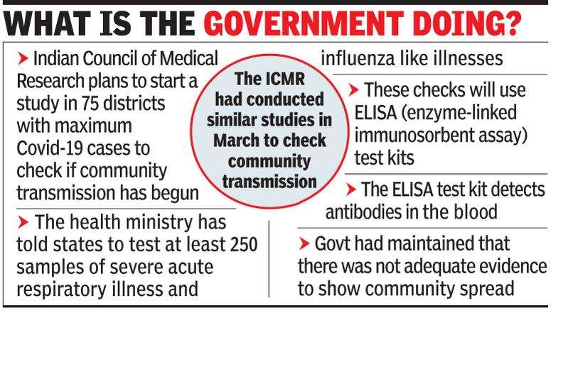 Community transmission refusal may hit Covid-19 control steps: Experts