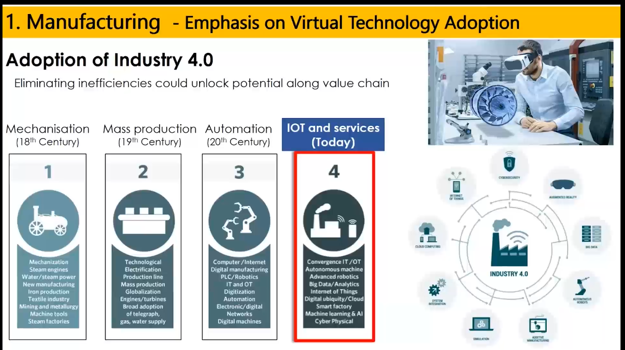 ETAutoSTCV: Adopt virtual manufacturing to build resilience in the time of crisis, says CV Raman – ET Auto