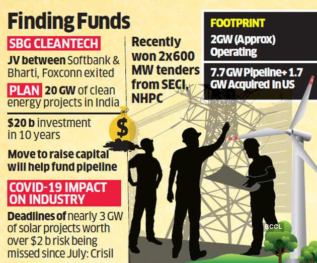 Softbank-Bharti renewable JV looks to raise up to $750 million