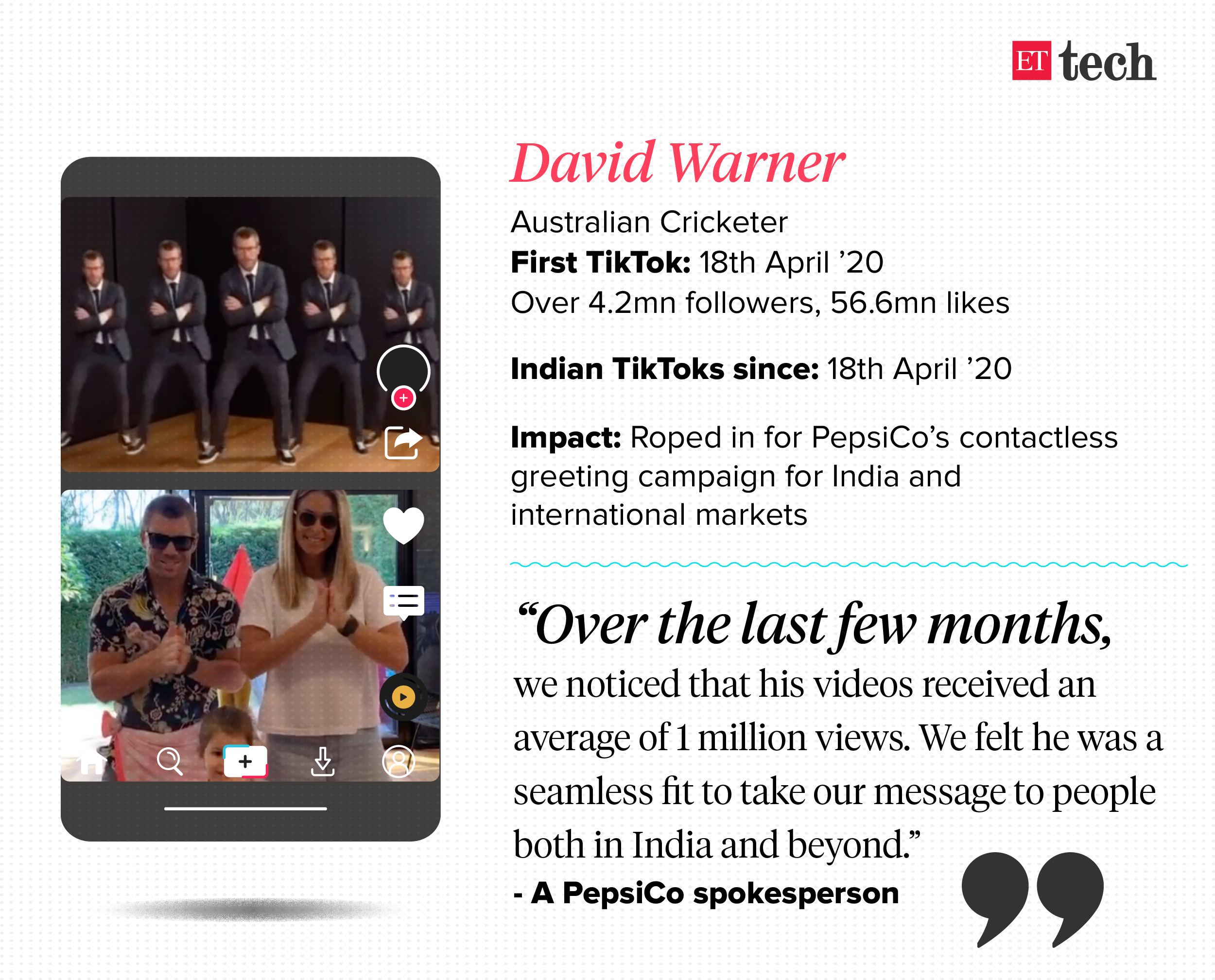 ETtech Top 5: Foreign celebs dance to Indian tunes, startups left high and dry, Vigo shutdown & more