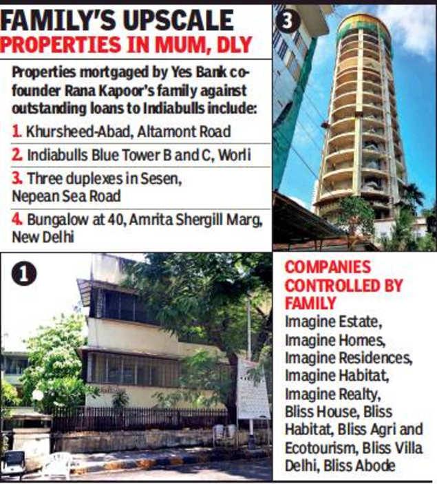 Yes Bank's Rana Kapoor may lose South Mumbai homes for default