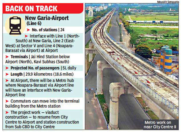 Railway board approves Rs 527 crore funds for Kolkata's longest Metro corridor