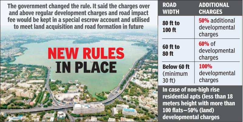 Hyderabad development body amends 100-ft road norm for layouts