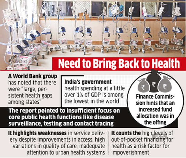 Indian health care underfunded, delivery poor: World Bank Report