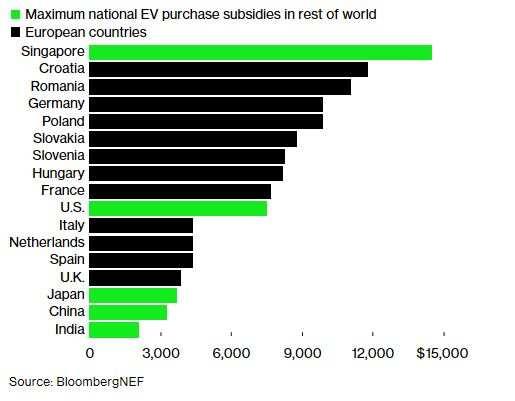 Electric car subsidies make Renaults free in Germany