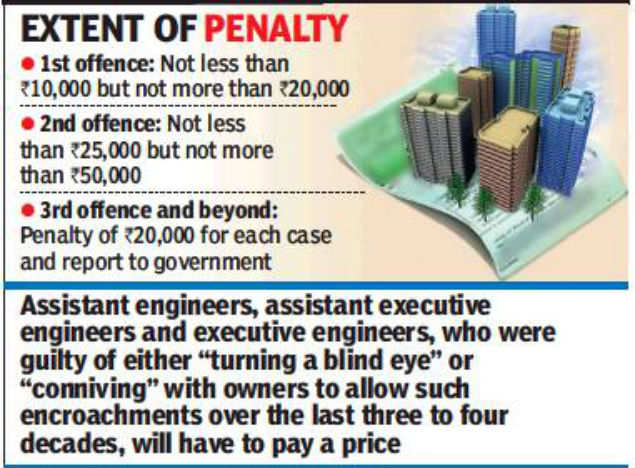 Bengaluru development body to penalise officials who allowed illegal constructions