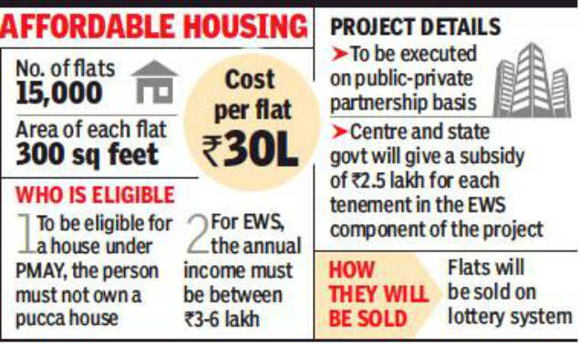 Maharashtra government to build 15,000 flats priced Rs 30 lakh in Goregaon