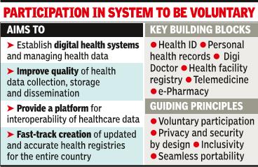 Govt plans personal health IDs, e-records for citizens