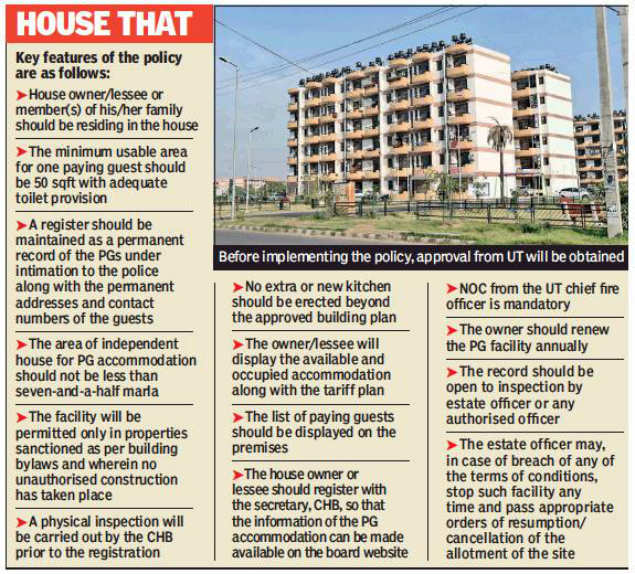 Chandigarh housing board okays PG accommodation policy in independent houses
