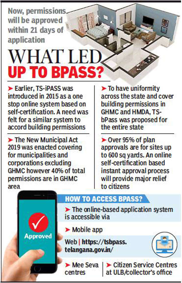 Telangana: Building permissions now just a click away
