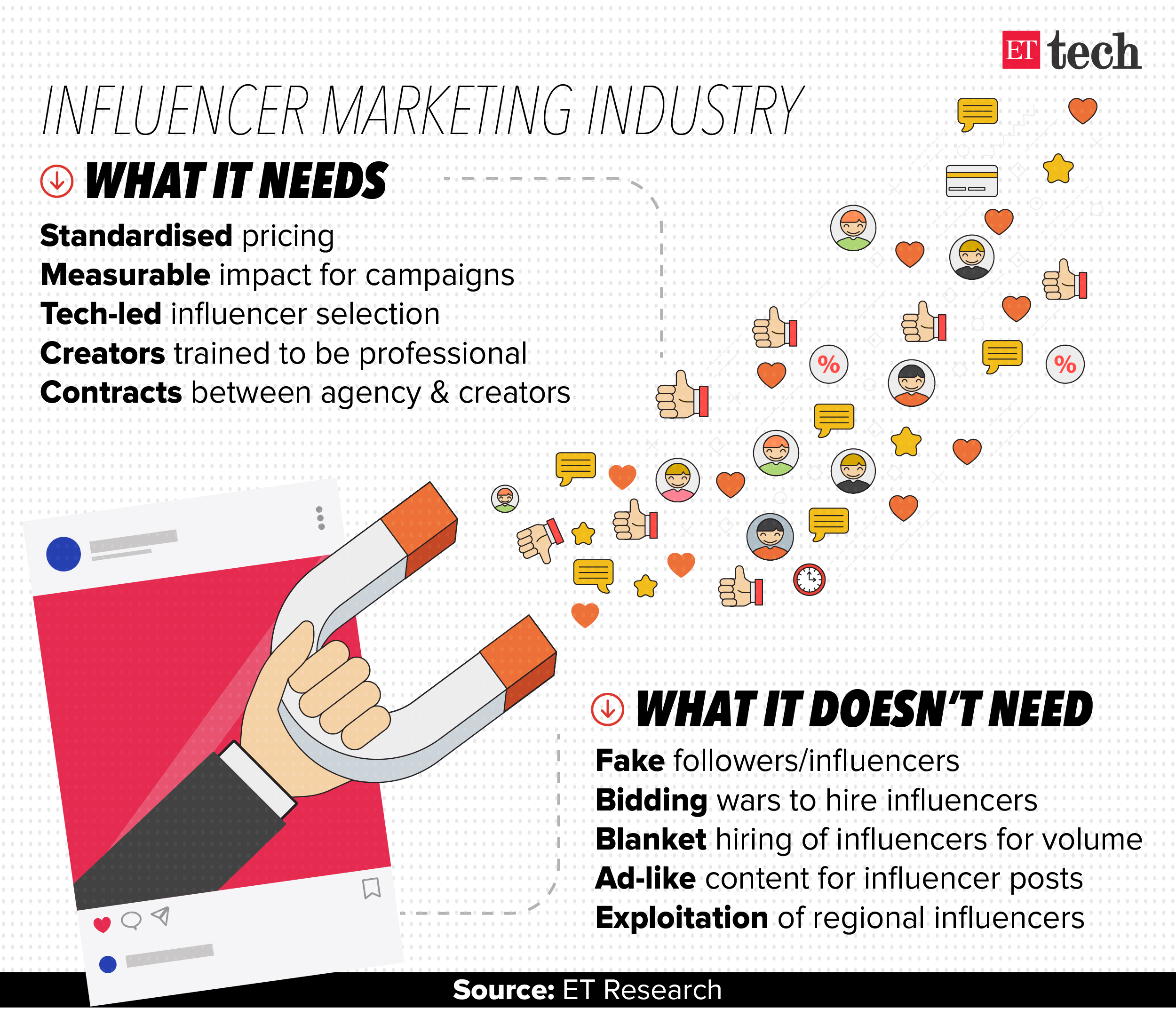 Influencer marketing has a big fake followers issue but that's not the only problem