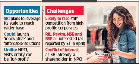 SBI planning rival to National Payments Corp