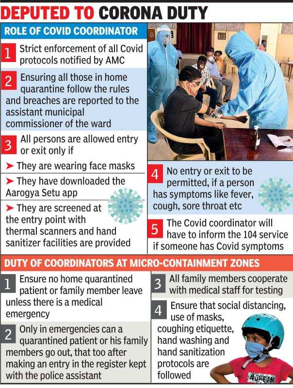 Now, Covid coordinators must for housing societies in Ahmedabad