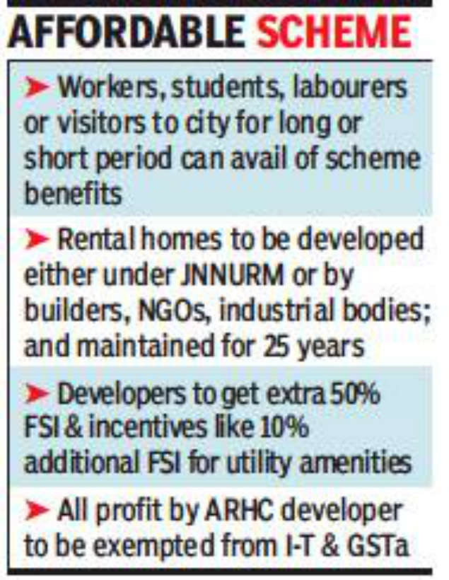 Gujarat's rental housing policy kicks in with sops for corporates, developers