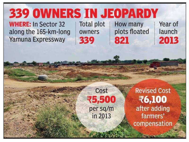 Why businessmen are not taking these plots 7 years on