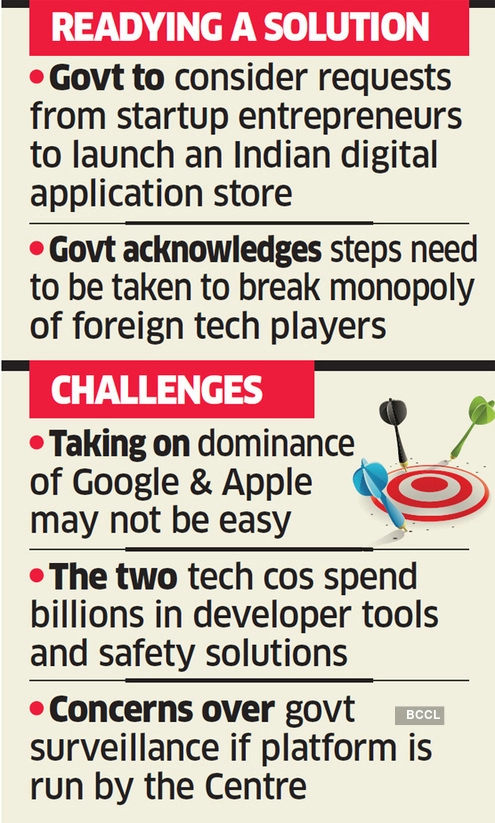 Govt open to launching an Indian app store as alternative to Google, Apple