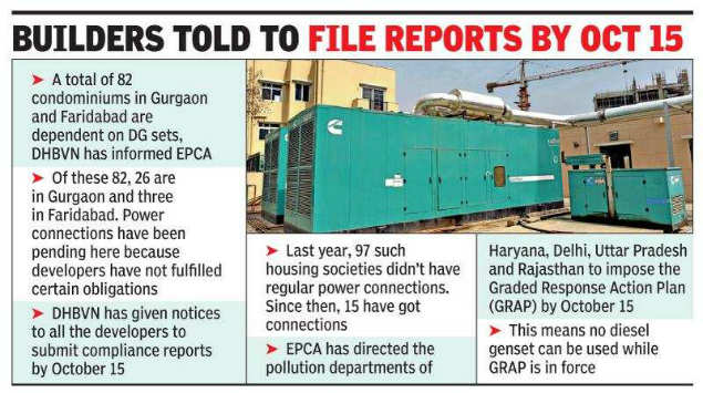 Over 80 societies in Gurugram & Faridabad rely on gensets, EPCA told