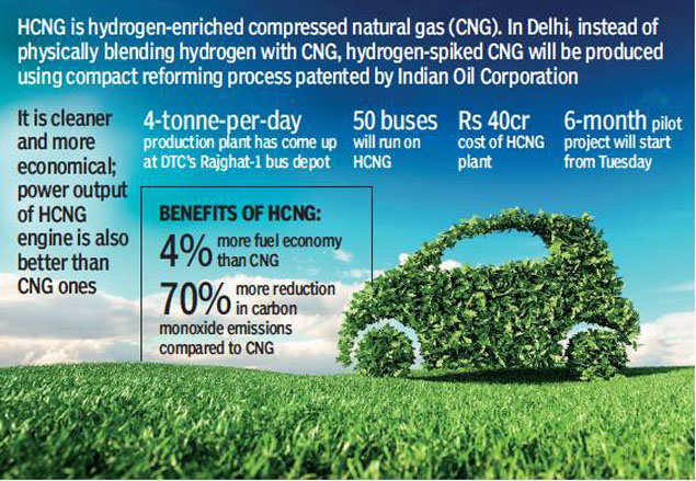 Delhi: From tomorrow, 50 buses to run on fuel that's cleaner than CNG