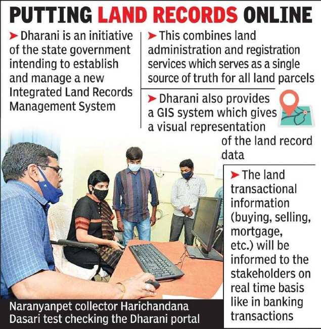 Telangana: Before launch, loopholes in Dharani portal examined