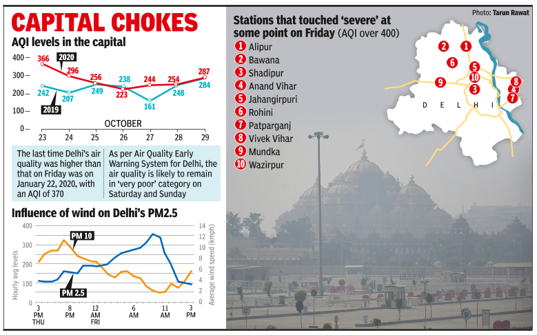 Delhi: Stay Indoors, Wear Masks. And It's Not Covid