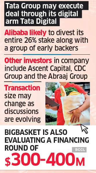 BigBasket in talks to sell majority stake to Tata Group