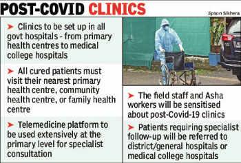 همه بیمارستان های دولتی کرالا دارای کلینیک های بعد از Covid هستند