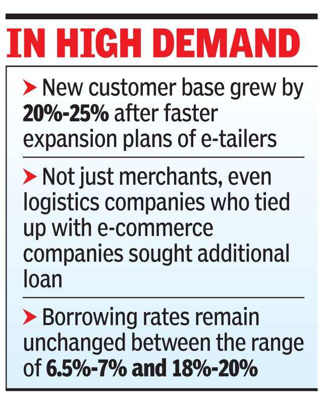 Avg loan size of e-tailers doubles ahead of Diwali
