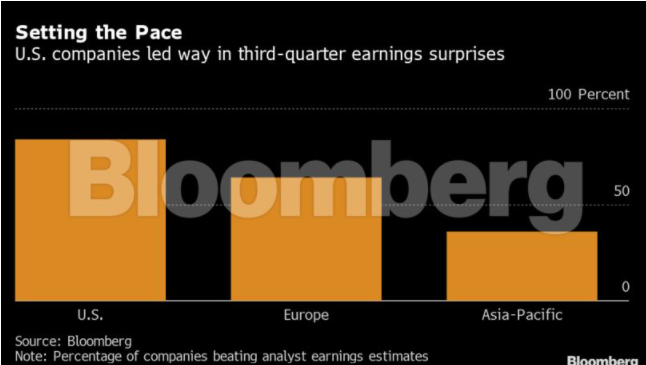 Laser focus on costs has brightened the 2021 outlook for stocks