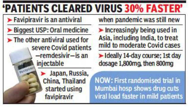 فاویپیراویر زمان درمان را کاهش می دهد: آزمایش بمبئی
