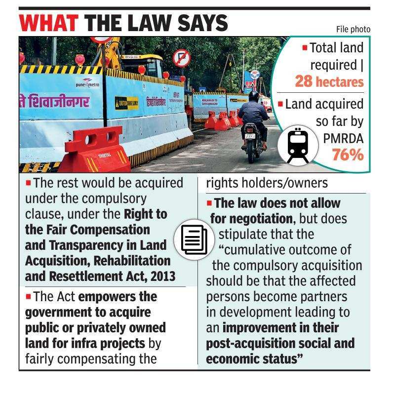 'Compulsory' tag to speed up Pune Metro land acquisition