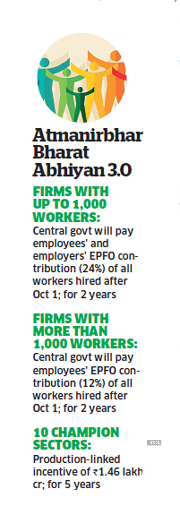 Tough job: Govt's new scheme to incentivise jobs creation is unlikely to trigger hiring