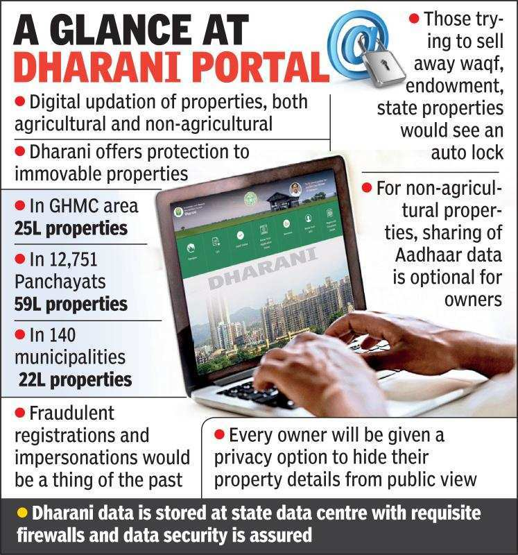 Dharani one-stop solution for all land records: Telangana government to HC
