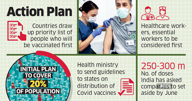 No need to vaccinate the entire country to break coronavirus chain, says Health Ministry