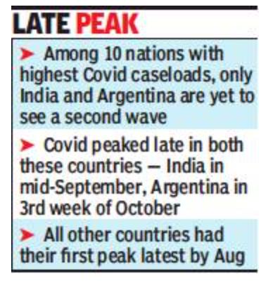هند در باشگاه 2 نفره با یک موج Covid تاکنون