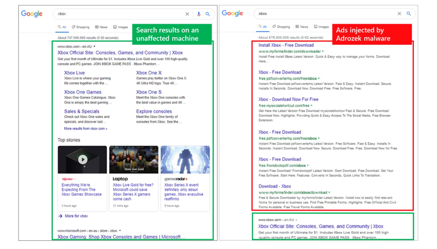 Google Chrome, Microsoft Edge, Firefox hit by malware